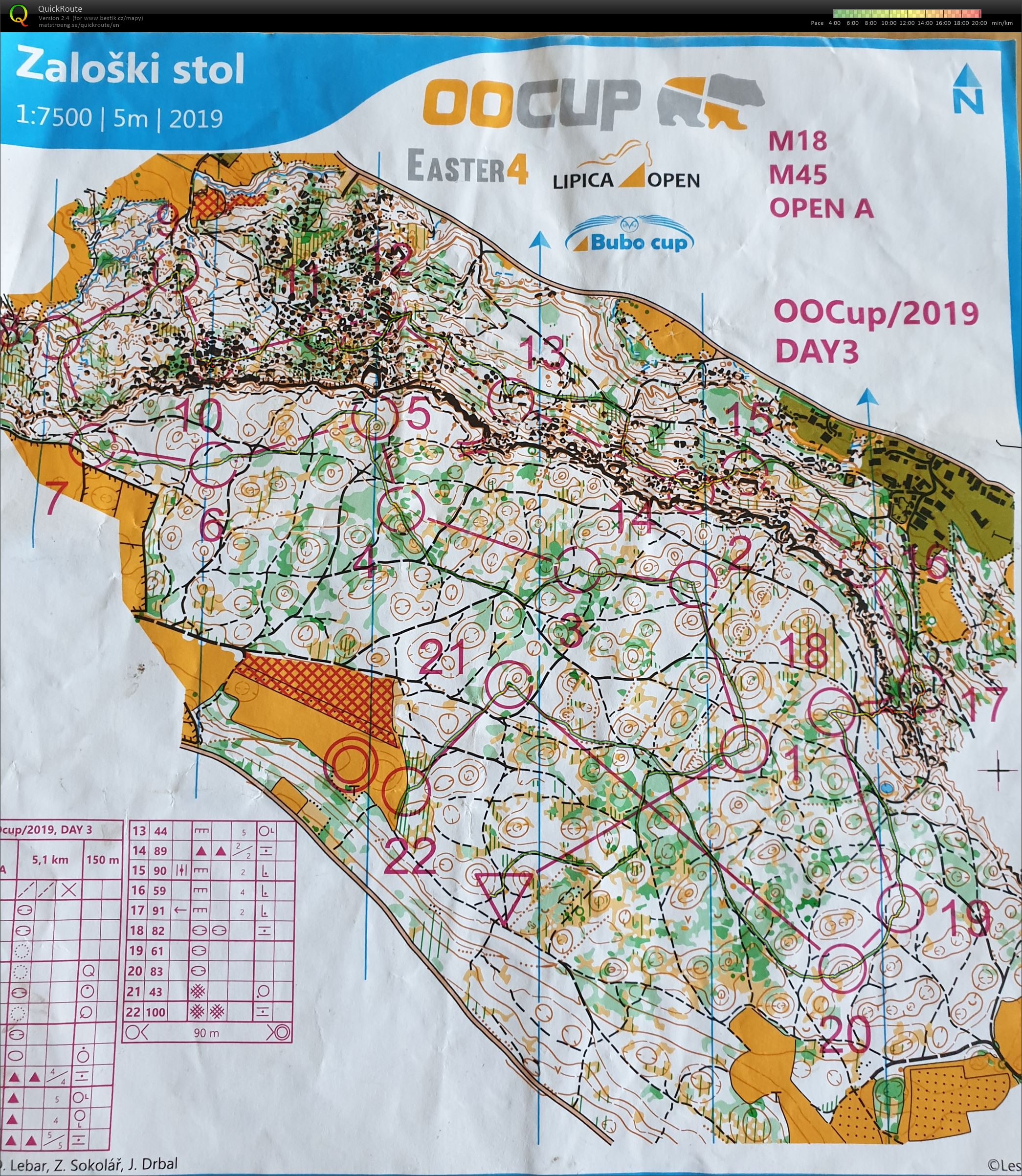 OOcup 2019 - E3 - H45 - middle (26.07.2019)