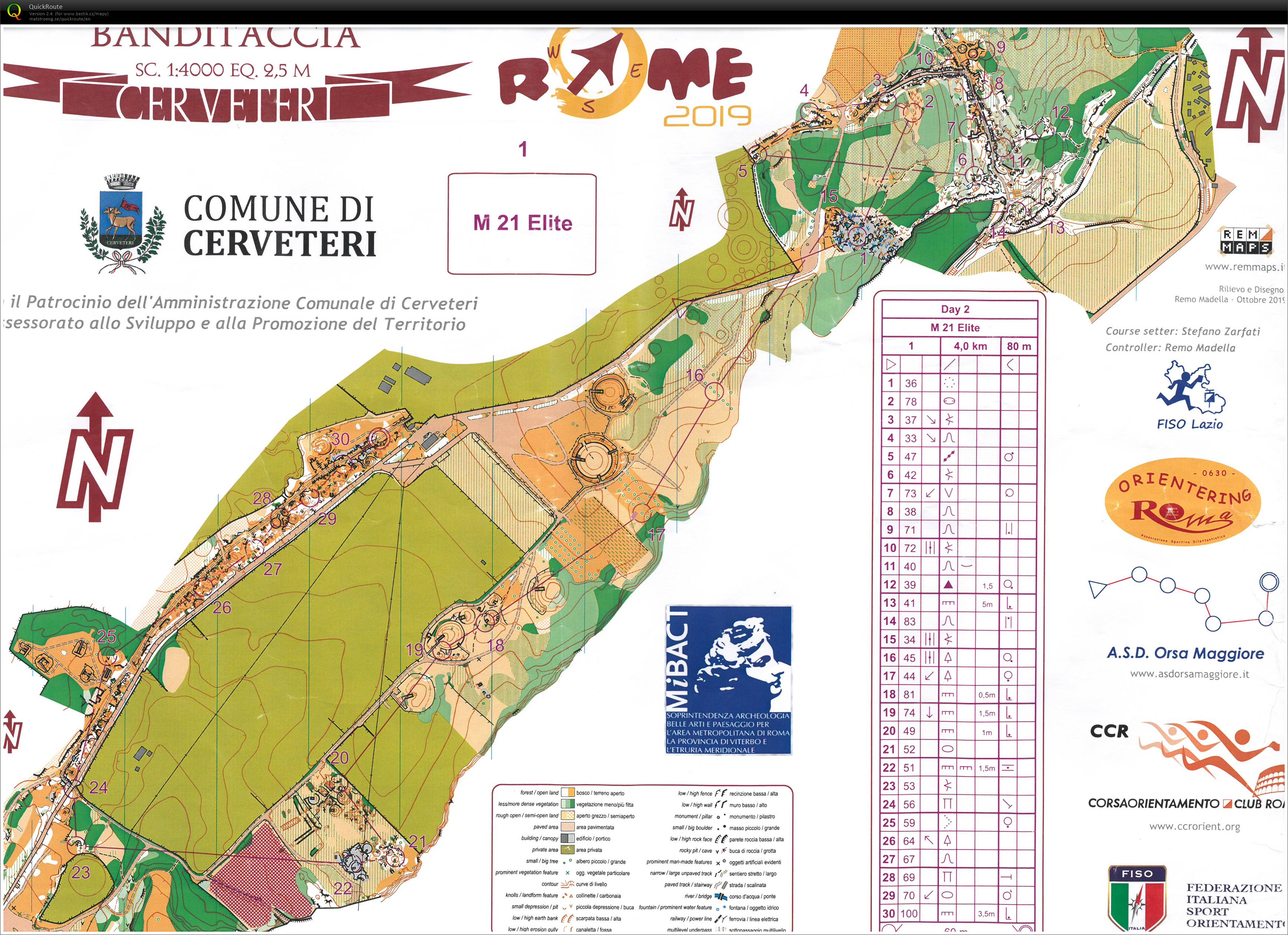 Rome Orienteering Meeting, E2 (02.11.2019)